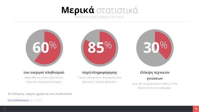 Μερικά στατιστικά Παρουσίαση χωρίς αριθμούς, δεν γίνεται. 60% του ενεργού πληθυσμού Μέχρι 94% στις ηλικίες μέχρι 34 ετών. ...
