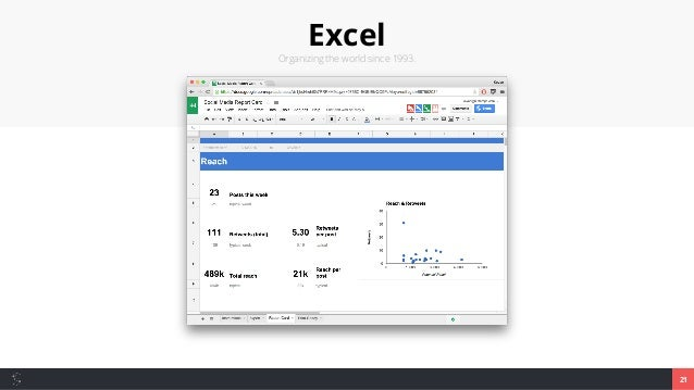 Excel Organizing the world since 1993. 21