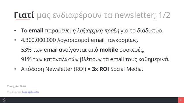 31 • Το email παραμένει η ληξιαρχική πράξη για το διαδίκτυο. • 4.300.000.000 λογαριασμοί email παγκοσμίως, 53% των email α...