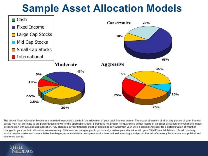 asset valuation allocation models What is asset allocation models and different classes  by 2008 you lost half of the value as housing prices plummeting  asset allocation models.