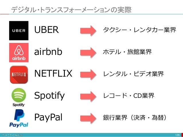 デジタル・トランスフォーメーションの実際 129 UBER airbnb NETFLIX Spotify PayPal タクシー・レンタカー業界 レンタル・ビデオ業界 ホテル・旅館業界 レコード・CD業界 銀行業界(決済・為替)