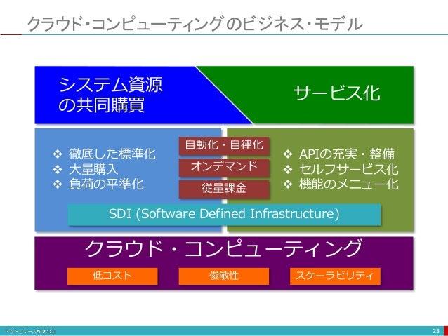  徹底した標準化  大量購入  負荷の平準化  APIの充実・整備  セルフサービス化  機能のメニュー化 クラウド・コンピューティングのビジネス・モデル 23 クラウド・コンピューティング オンデマンド 従量課金 自動化・自律化 ...