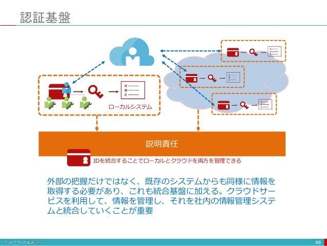 認証基盤 69 説明責任 ローカルシステム IDを統合することでローカルとクラウドを両方を管理できる 外部の把握だけではなく、既存のシステムからも同様に情報を 取得する必要があり、これも統合基盤に加える。クラウドサー ビスを利用して、情報を管理...
