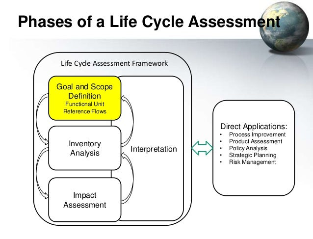 the product life cycle analysis and applications issues