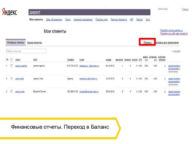 Интерфейсы яндекс директ олл райт контекстная реклама