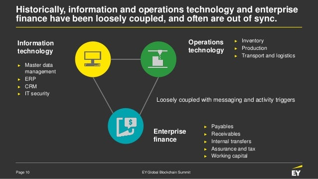 Page 10 EY Global Blockchain Summit Historically, information and operations technology and enterprise finance have been l...