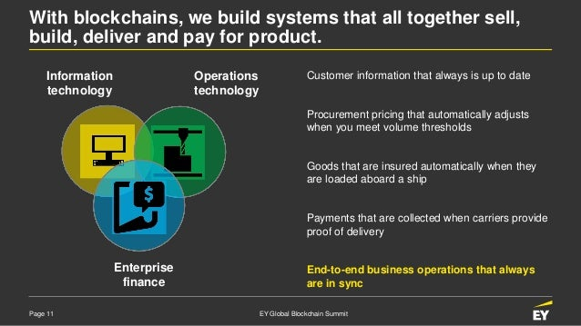 Page 11 EY Global Blockchain Summit With blockchains, we build systems that all together sell, build, deliver and pay for ...