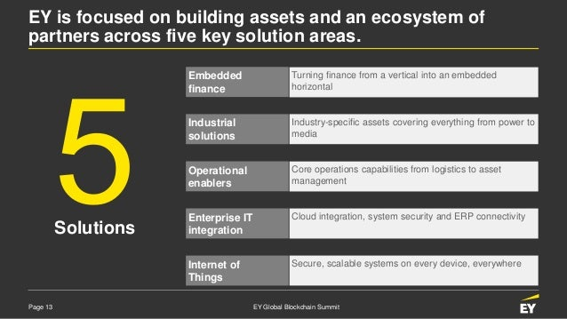 Page 13 EY Global Blockchain Summit EY is focused on building assets and an ecosystem of partners across five key solution...