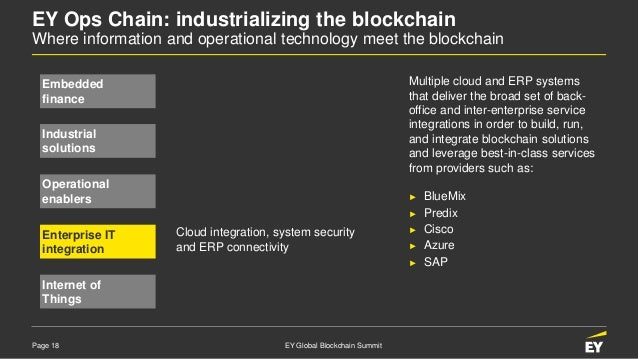 Page 18 EY Global Blockchain Summit EY Ops Chain: industrializing the blockchain Where information and operational technol...