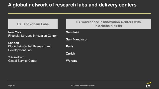 Page 27 EY Global Blockchain Summit A global network of research labs and delivery centers New York Financial Services Inn...