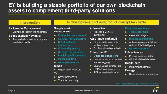 Page 29 EY Global Blockchain Summit EY is building a sizable portfolio of our own blockchain assets to complement third-pa...