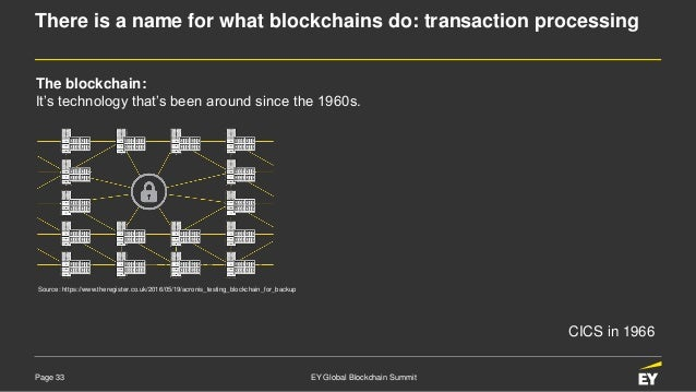 Page 33 EY Global Blockchain Summit There is a name for what blockchains do: transaction processing The blockchain: It's t...