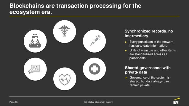 Page 35 EY Global Blockchain Summit Blockchains are transaction processing for the ecosystem era. Synchronized records, no...