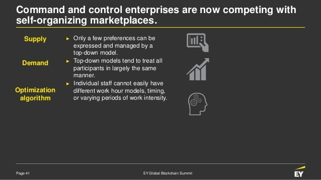 Page 41 EY Global Blockchain Summit Command and control enterprises are now competing with self-organizing marketplaces. ►...