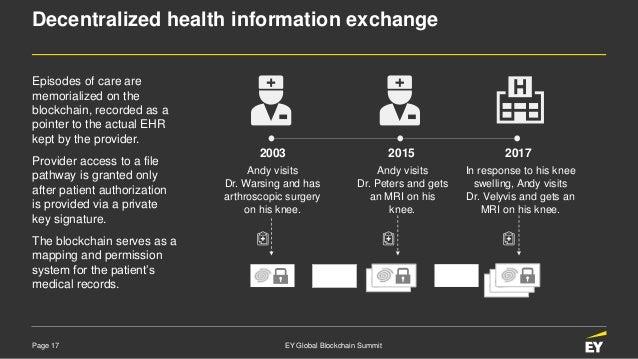 Health Care Blockchain For Provider Data Management