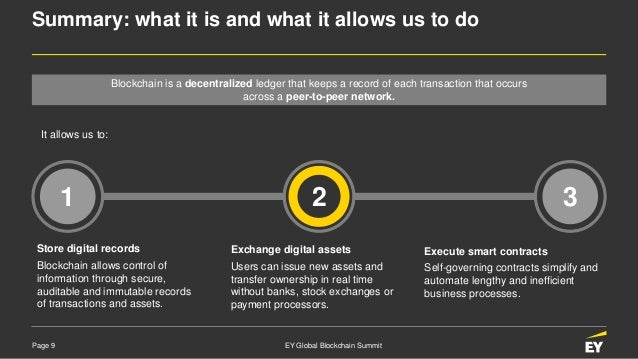 Page 9 EY Global Blockchain Summit Summary: what it is and what it allows us to do Blockchain is a decentralized ledger th...
