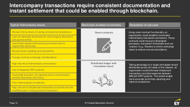 Page 12 EY Global Blockchain Summit Intercompany transactions require consistent documentation and instant settlement that...