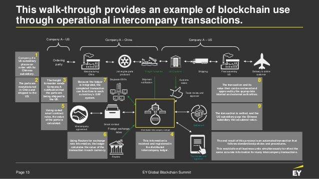 Page 13 EY Global Blockchain Summit This walk-through provides an example of blockchain use through operational intercompa...