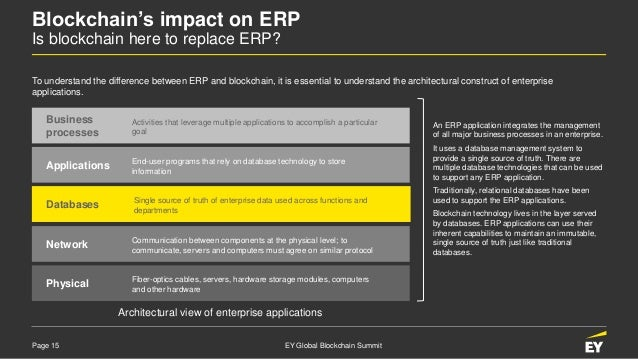 Page 15 EY Global Blockchain Summit Blockchain's impact on ERP Is blockchain here to replace ERP? Architectural view of en...