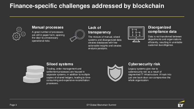 Page 3 EY Global Blockchain Summit Siloed systems Trading, order management and settlement processes are housed in separat...