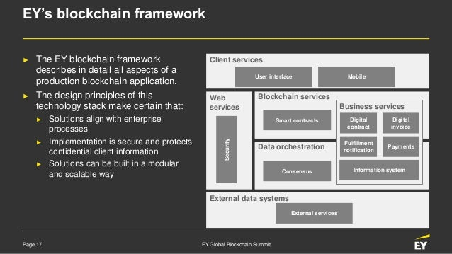 Overview Of Blockchain Technology And Architecture