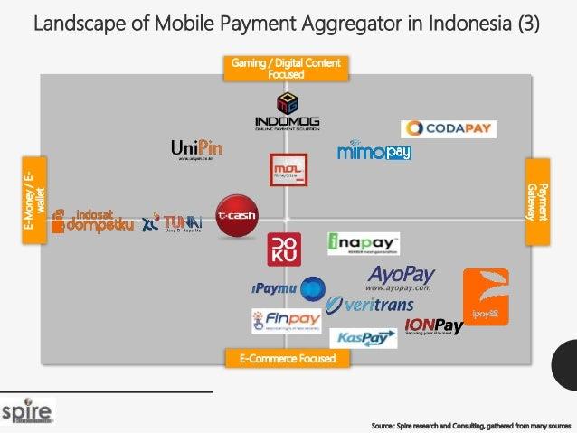 170503 e commerce in indonesia
