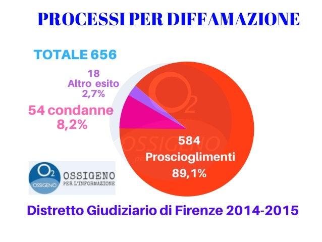 Alberto Spampinato è finito l'ossigeno #digit19 Pin Prato 15 marzo Slide 3