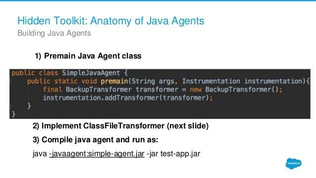Spring Instrument Java Agent