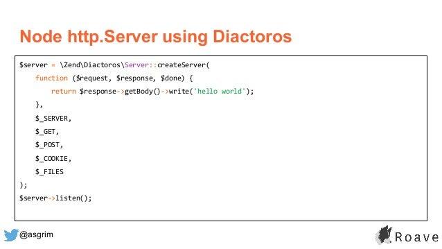 @asgrim Node http.Server using Diactoros $server = ZendDiactorosServer::createServer( function ($request, $response, $done...