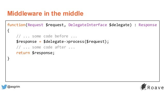 @asgrim Middleware in the middle function(Request $request, DelegateInterface $delegate) : Response { // ... some code bef...
