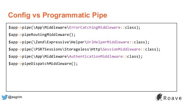 @asgrim Config vs Programmatic Pipe $app->pipe(AppMiddlewareErrorCatchingMiddleware::class); $app->pipeRoutingMiddleware()...
