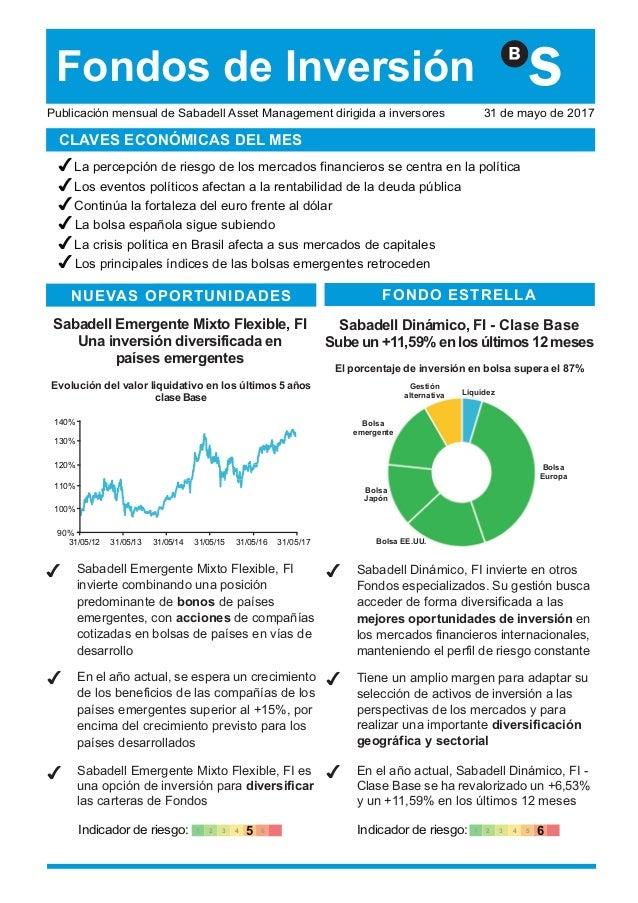 Fondos de Inversión Publicación mensual de Sabadell Asset Management dirigida a inversores 31 de mayo de 2017 FONDO ESTREL...