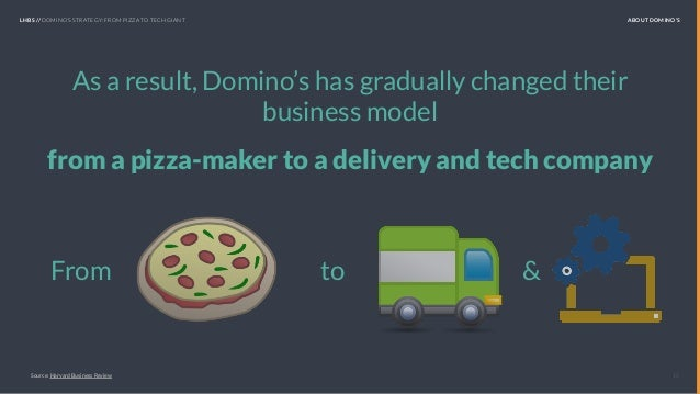 domino u0026 39 s strategy  from pizza to tech giant      customer value series