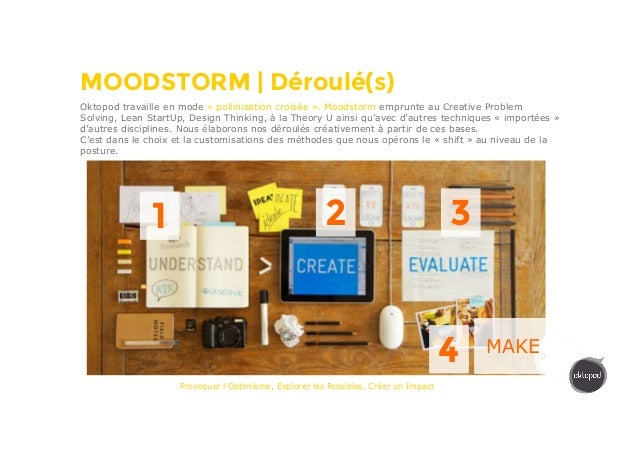 MOODSTORM | Déroulé(s) Provoquer l'Optimisme, Explorer les Possibles, Créer un Impact Oktopod travaille en mode « pollinis...