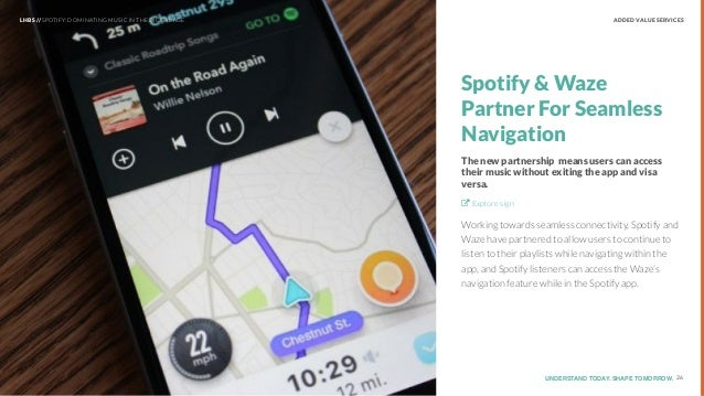 Spotify: Dominating Music In Real Time
