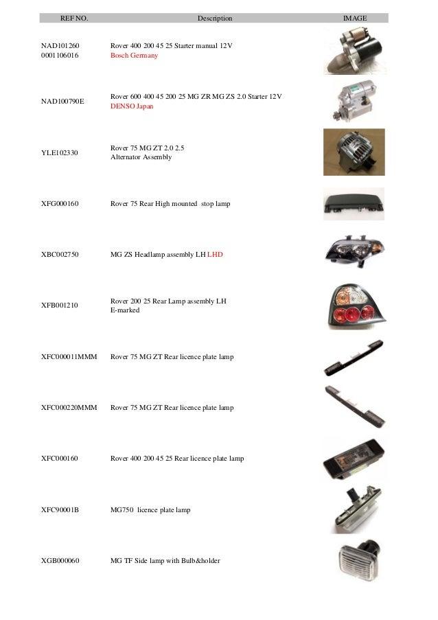 170608 fiacom stock list 18 638?cb=1497947697 170608 fiacom stock list rover mg zr fuse box layout at arjmand.co