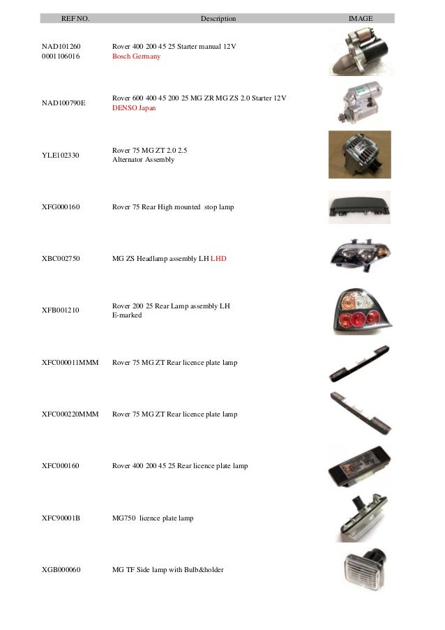 rover mg zr fuse box layout 27 wiring diagram images
