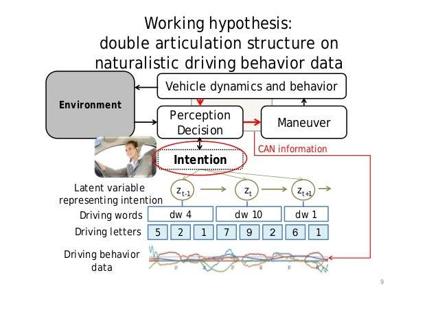 Semantic Segmentation of Driving Behavior Data: Double