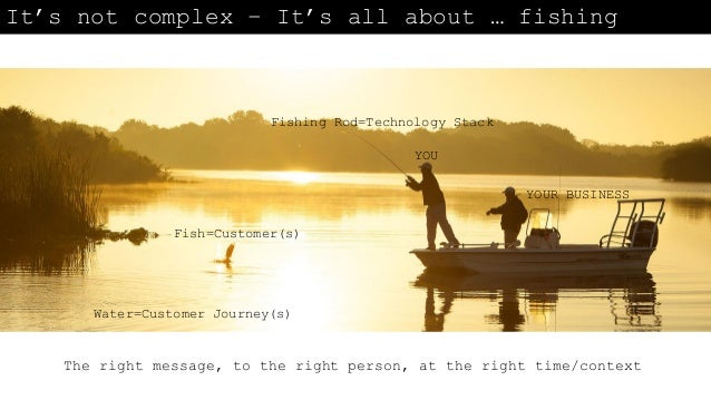 It's not complex – It's all about … fishing The right message, to the right person, at the right time/context Water=Custom...