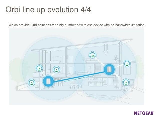 Webinar NETGEAR - Orbi WiFi System, la soluzione per il wifi
