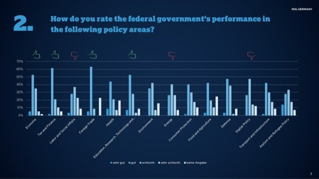 MSL Germany Public Affairs Survey 2017