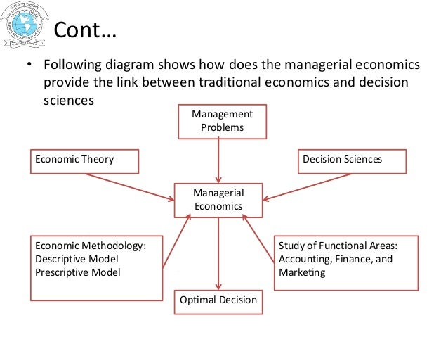 briefly the scope of managerial economics What is the scope of managerial economics explain in brief ans: in so far as, managerial economics is concerned, the following aspects constitute its.