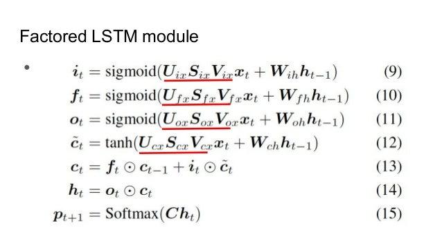 Factored LSTM module ●