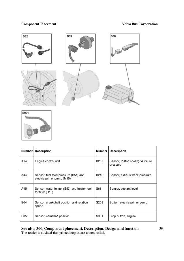 17071 02 B13 R D13c Chn 125761132856rhslideshare: D13 Oil Pressure Sensor Locations At Elf-jo.com
