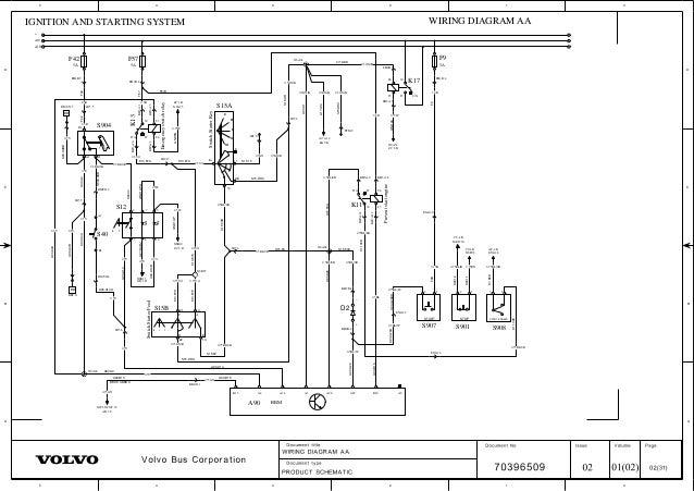 1988 Gmc S15 Fuse Box Fuse Box Auto Wiring Diagram