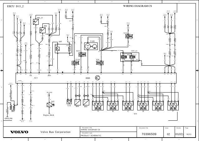 volvo b12m wiring diagram wiring diagram portal u2022 rh getcircuitdiagram today Volvo Semi Truck Wiring Diagram Audio Wire Diagram 1985 Volvo