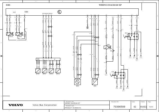 Volvo Bus Wiring Diagram - Wiring Diagram picture stare-context -  stare-context.agriturismodisicilia.it   Volvo Bus Wiring Diagram      Agriturismo Sicilia
