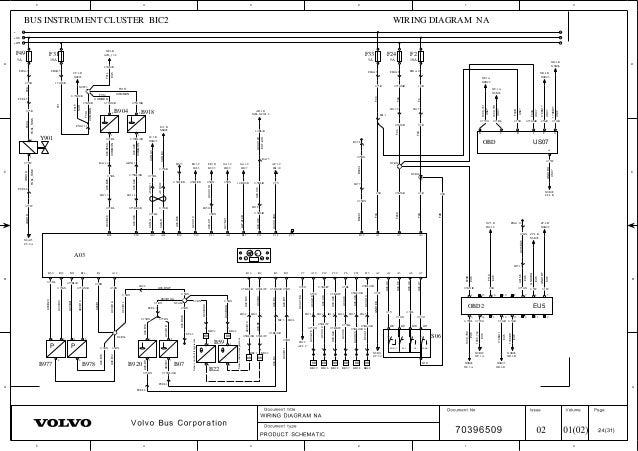 17071 02 b13 r d13c chn 125761 132856 rh slideshare net 6X6 Volvo Volvo A30D Specifications