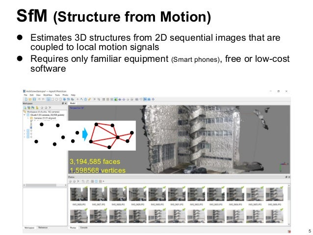 Integration of a Structure from Motion into Virtual and