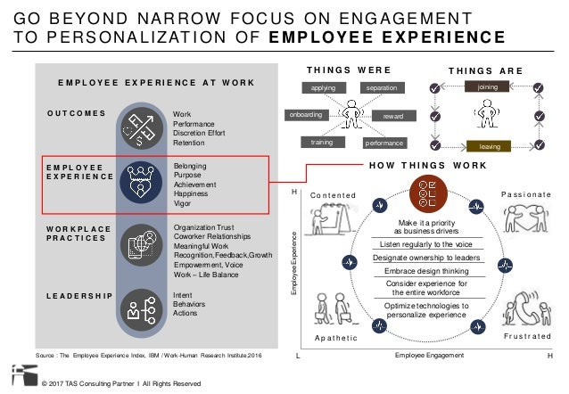 © 2017 TAS Consulting Partner I All Rights Reserved GO BEYOND NARROW FOCUS ON ENGAGEMENT TO PERSONALIZAT ION OF EMPLOYEE E...